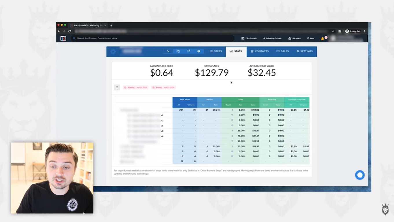 screen grab of business dashboard highlighting growth in sales