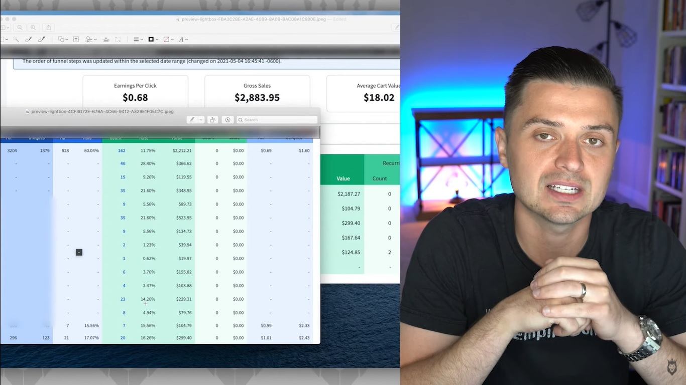 Peter Pru emphasizing how important order bumps are to creating instant dropshipping profits